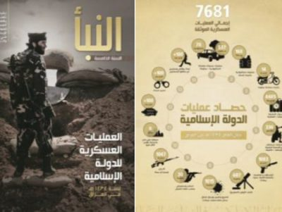 ISIS terror report (source: ICT)