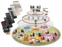 Elbit Systems WideBridge™