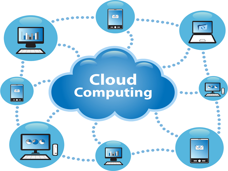 thesis report on cloud computing In full, the report: explains the different cloud computing strategies and benefits of cloud computing evaluates key business considerations - security needs, demand predictability, existing infrastructure, and maintenance capabilities - for enterprises choosing between cloud implementations.