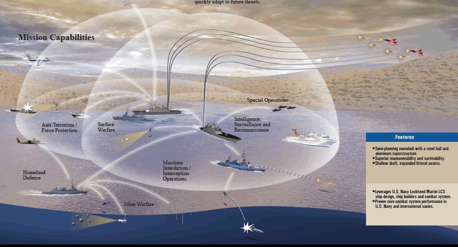 The Israeli Navy of the future - iHLS
