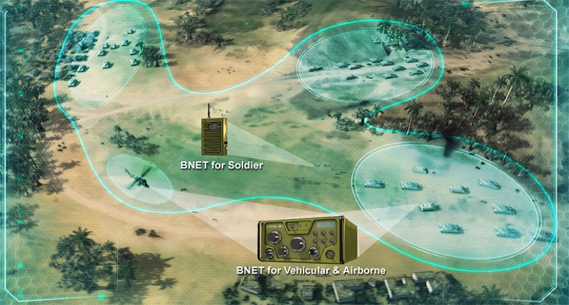 BNET for Vehicular & Airborne. Image courtesy of RAFAEL