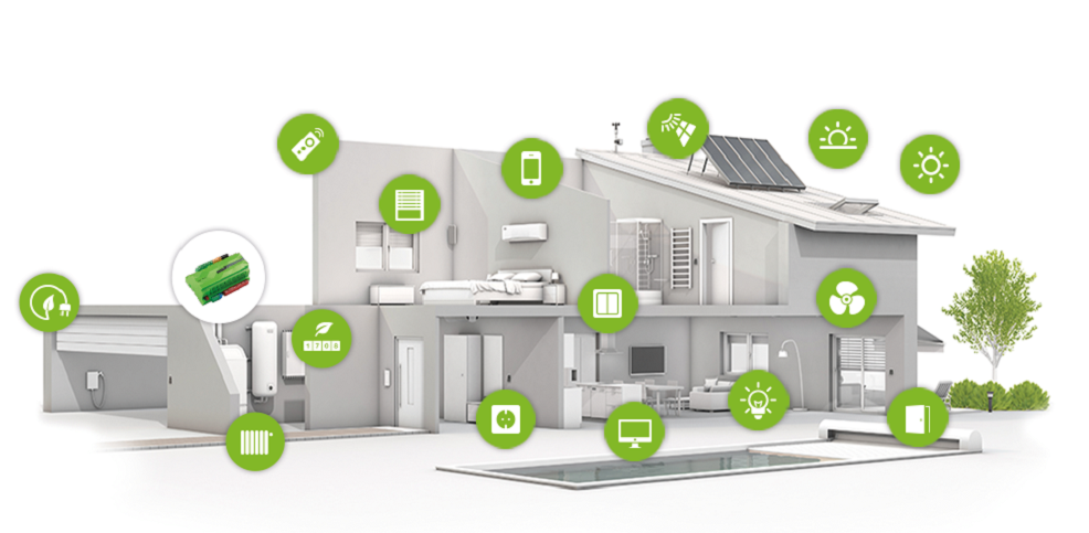 This Is How Your Smart Home Might Look In 2030 - iHLS