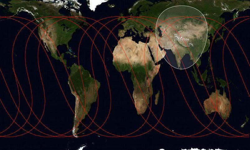 global navigation system